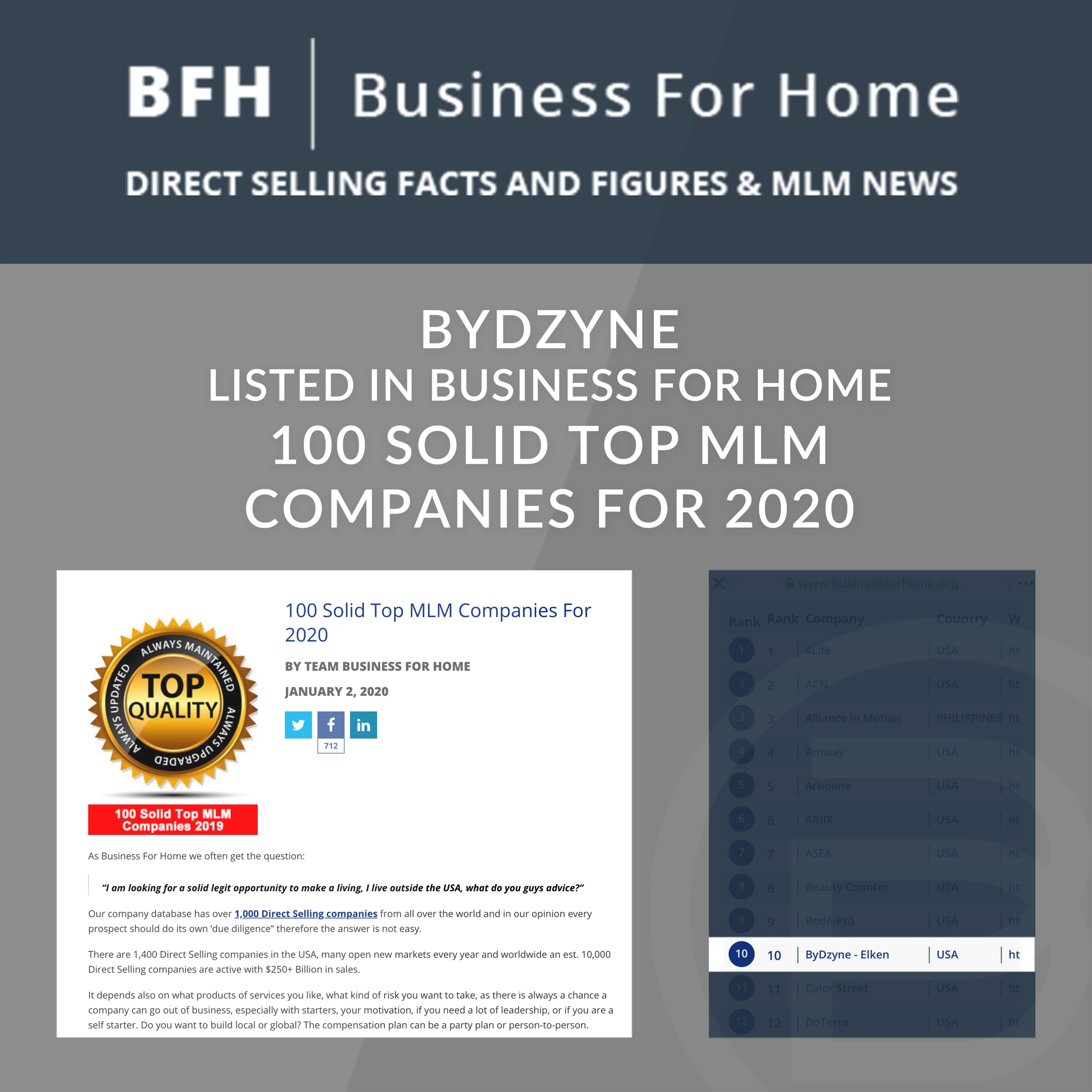 ByDzyne listed in 100 Solid Top MLM Companies for 2020