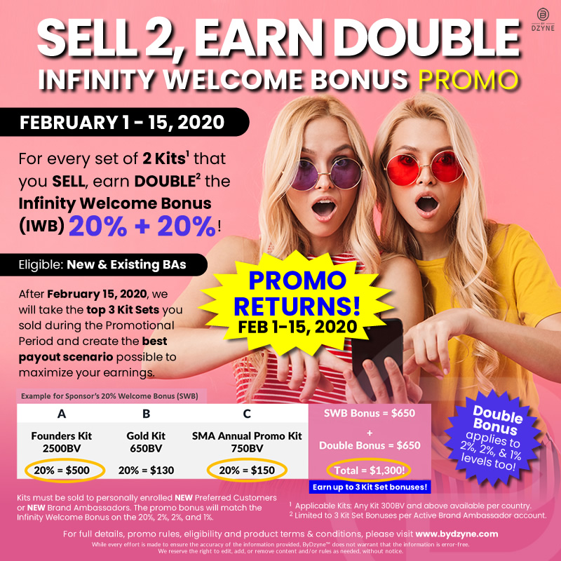 Sell 2 Earn Double IWB Promo RETURNS (Feb. 1 – Feb. 15, 2020)